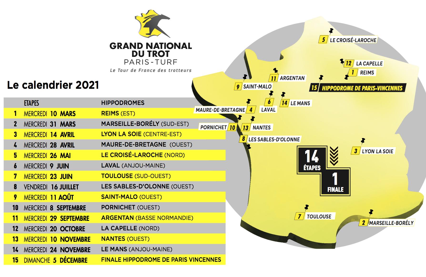 GNT 2021 et 2022 : les calendriers dévoilés | Equidia